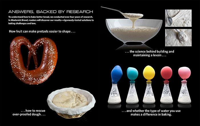 interior del dossier de presentación de Modernist Bread