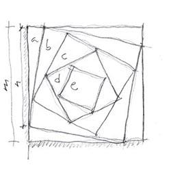 los cuadros desarrollados a partir del teorema matemático