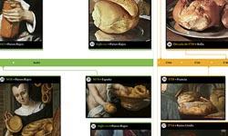 Muestras de panes a lo largo de la historia