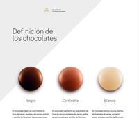 Tipos de chocolates en el libro Alphabet