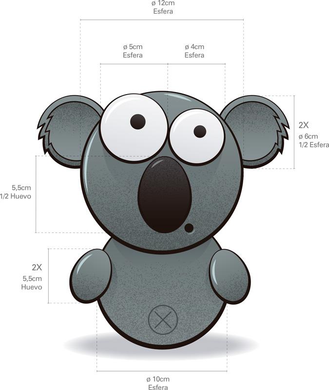 Esquema de la estructura del koala