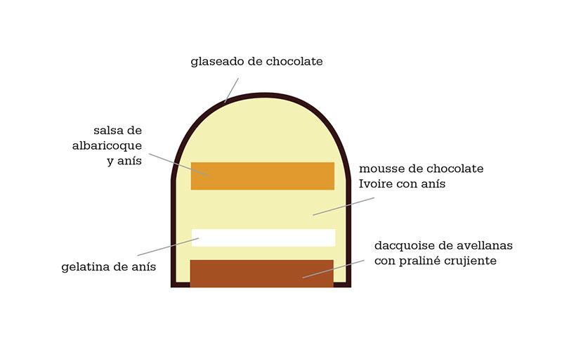 Montaje esfera de chocolate blanco y anís del mono de Anthony Rey